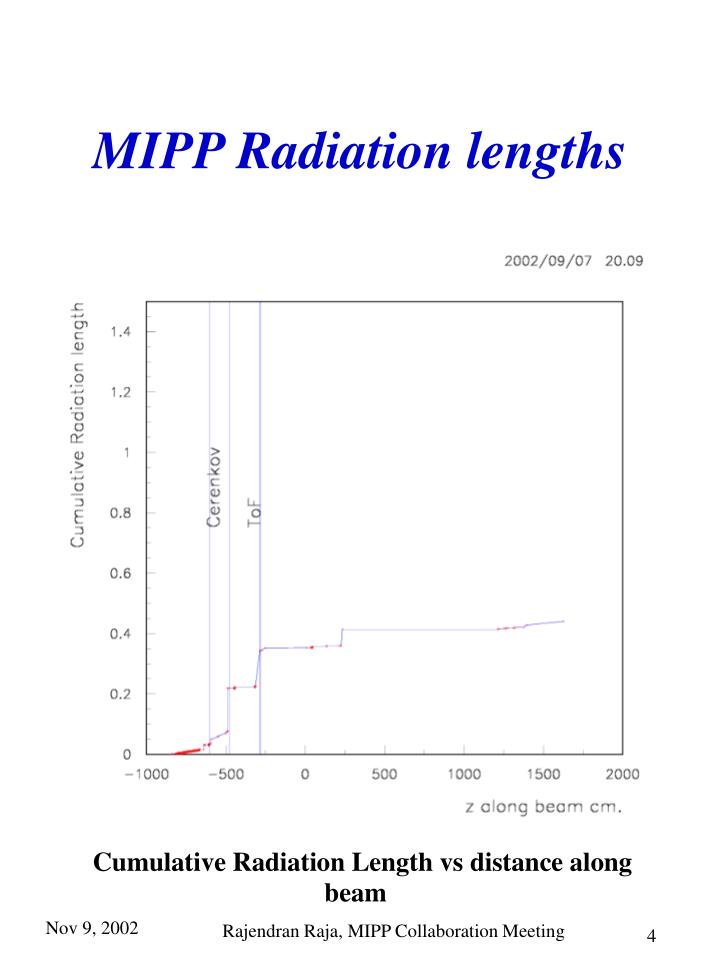 MIPP Radiation lengths
