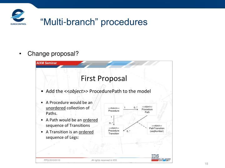 """Multi-branch"" procedures"