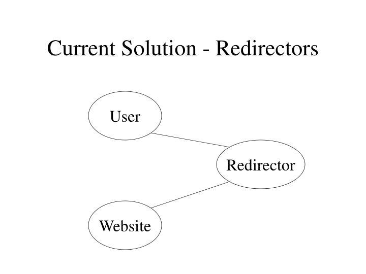 Current Solution - Redirectors