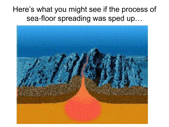 Here's what you might see if the process of sea-floor spreading was sped up…