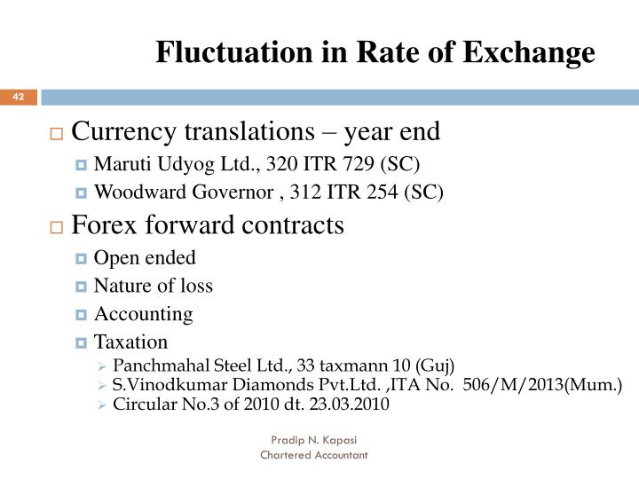 Fluctuation in Rate of Exchange
