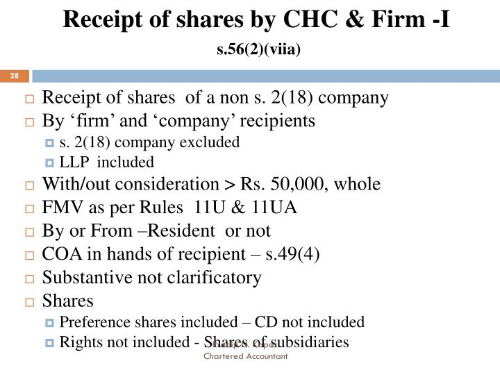 Receipt of shares by CHC & Firm -I