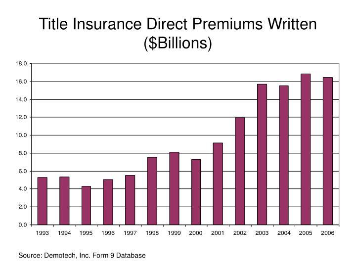 Title Insurance Direct Premiums Written ($Billions)