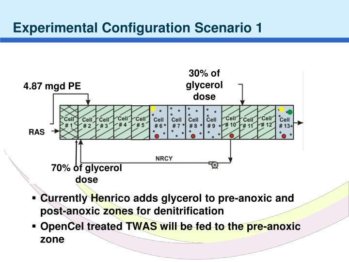 Experimental Configuration Scenario 1