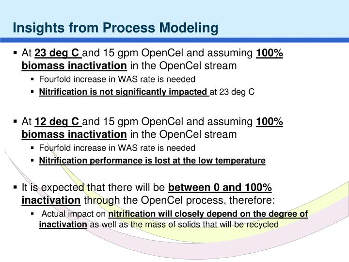 Insights from Process Modeling