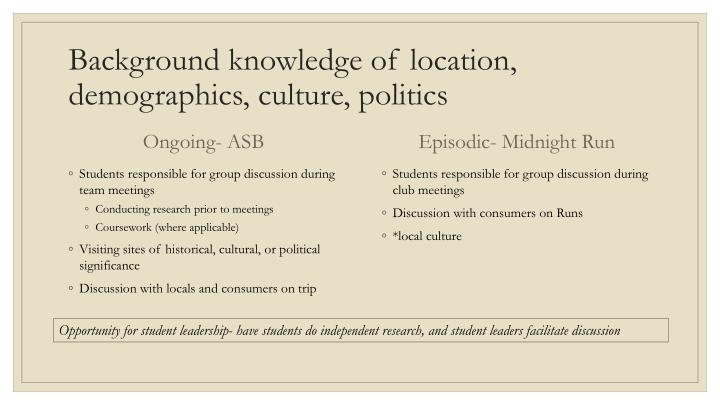 Background knowledge of location, demographics, culture, politics