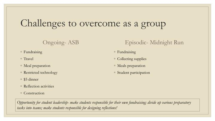 Challenges to overcome as a group