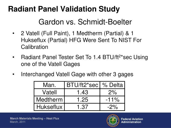 Radiant Panel Validation Study