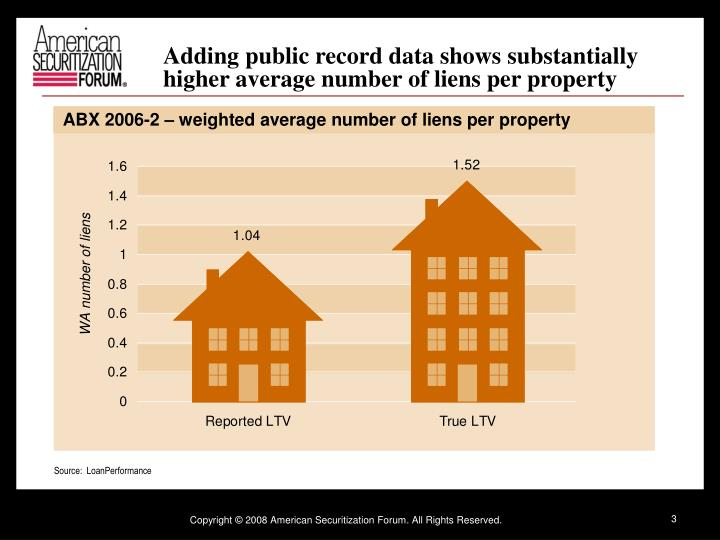 Adding public record data shows substantially higher average number of liens per property