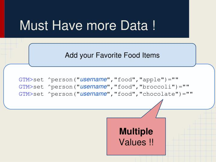 Must Have more Data !