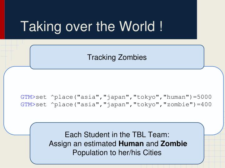 Taking over the World !