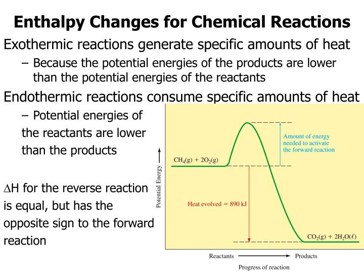 Enthalpy Changes for Chemical Reactions