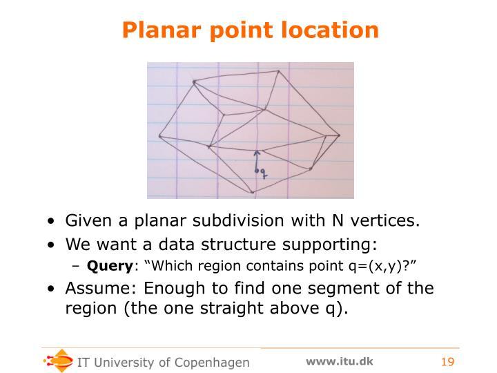 Planar point location