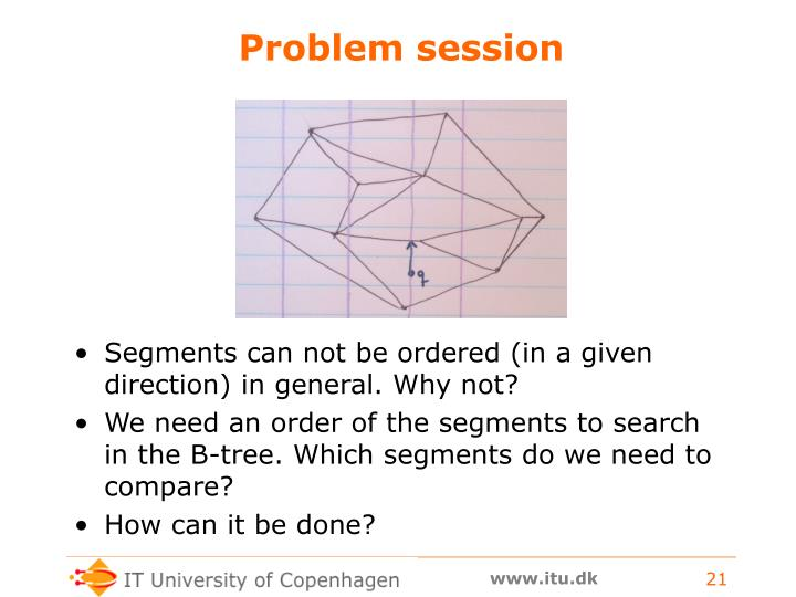 Problem session