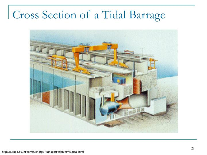 Cross Section of a Tidal Barrage