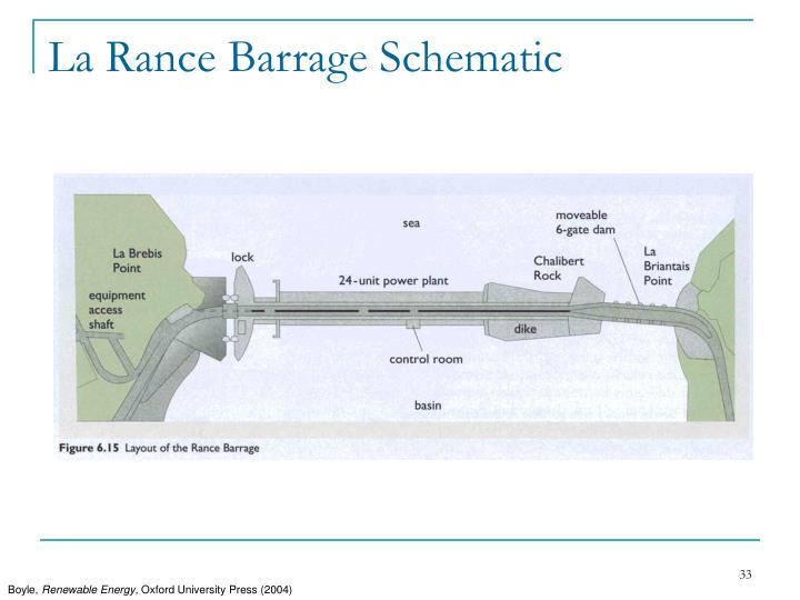 La Rance Barrage Schematic
