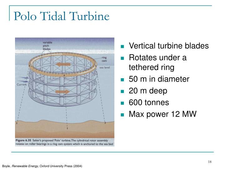 Vertical turbine blades