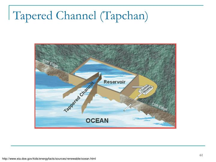 Tapered Channel (Tapchan)