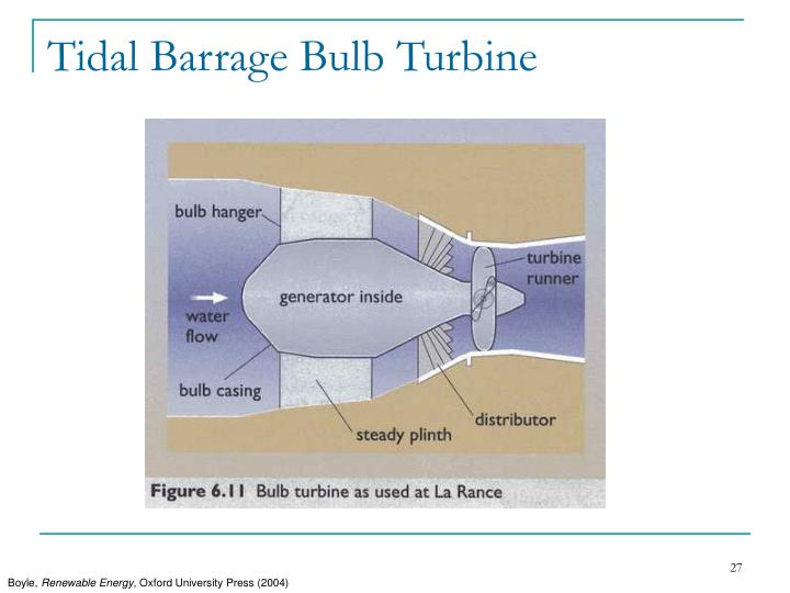 Tidal Barrage Bulb Turbine