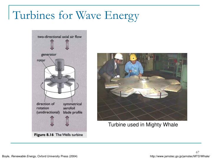 Turbines for Wave Energy