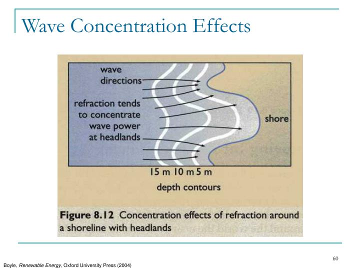 Wave Concentration Effects