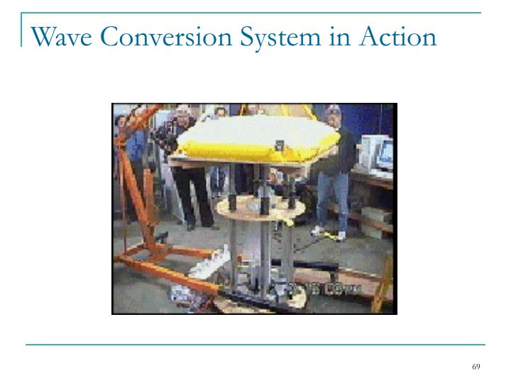 Wave Conversion System in Action