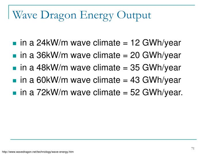 Wave Dragon Energy Output