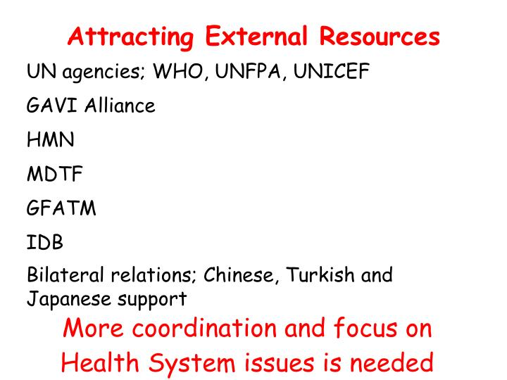 Attracting External Resources