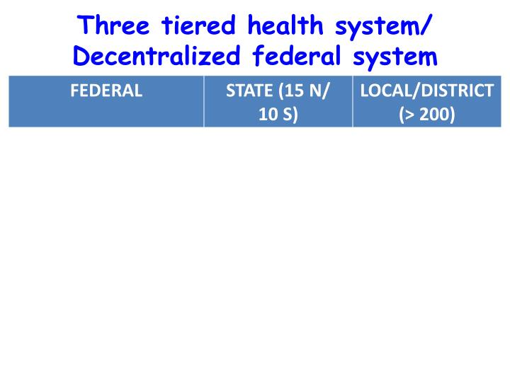 Three tiered health system/ Decentralized federal system