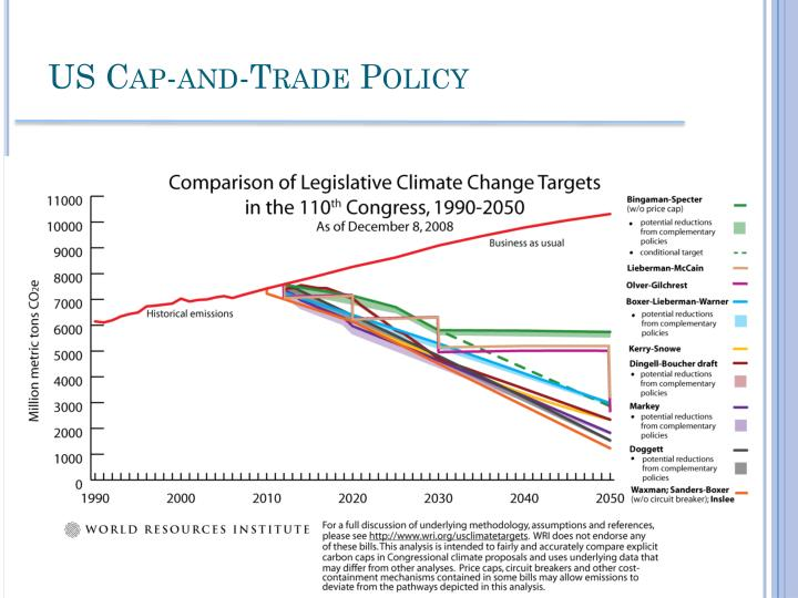 Us cap and trade policy