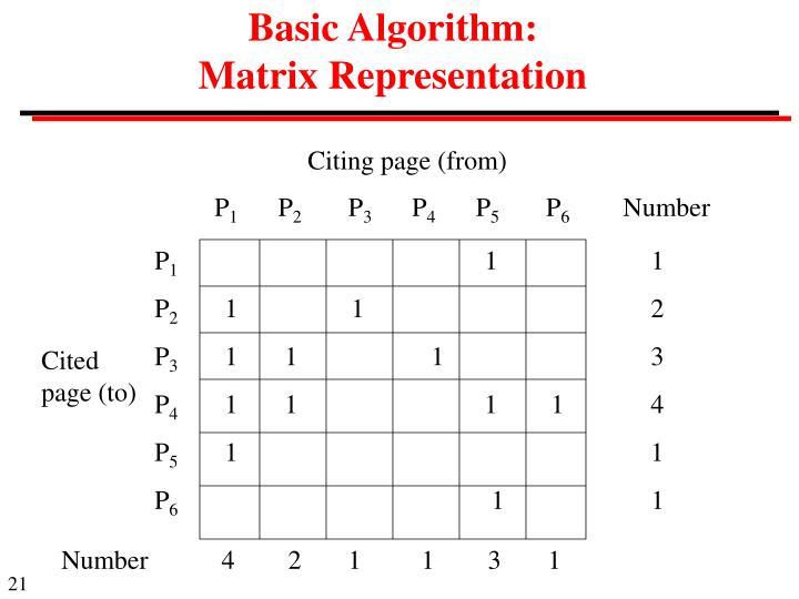 Basic Algorithm:
