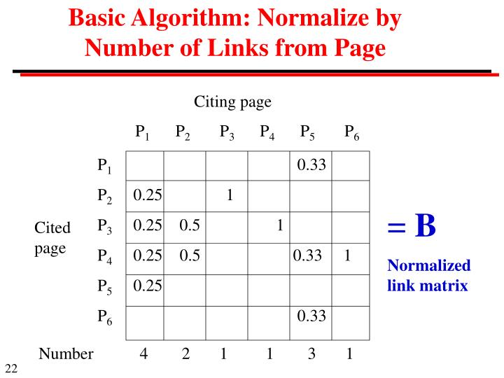 Basic Algorithm: Normalize by Number of Links from Page