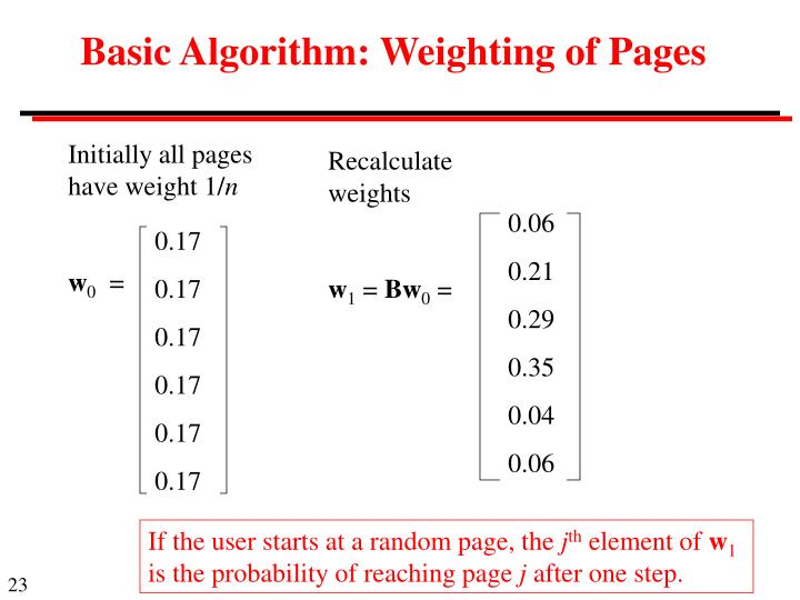 Basic Algorithm: Weighting of Pages