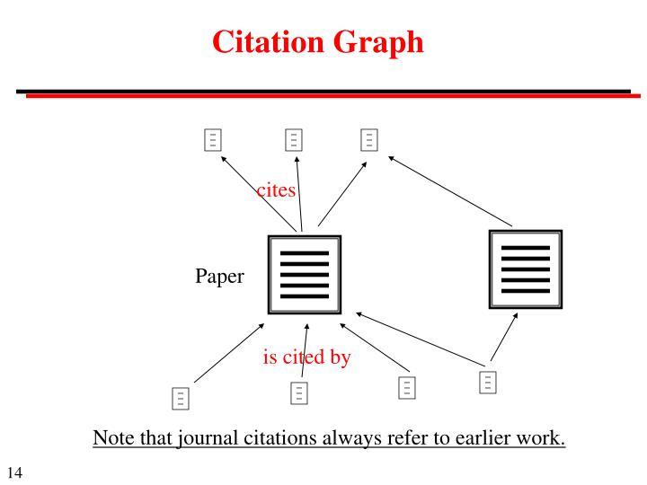 Citation Graph