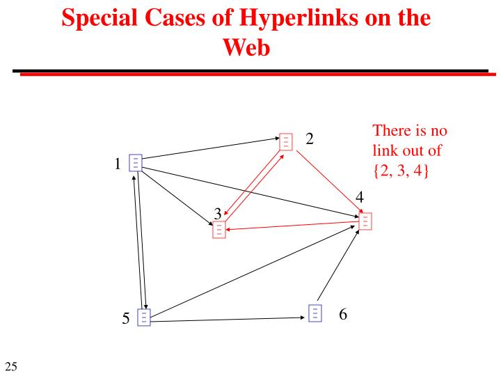 Special Cases of Hyperlinks on the Web