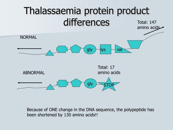 Total: 147 amino acids