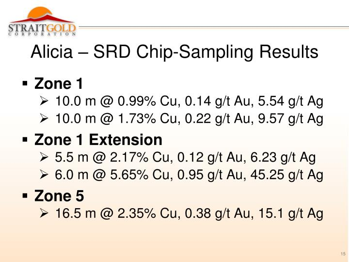 Alicia – SRD Chip-Sampling Results