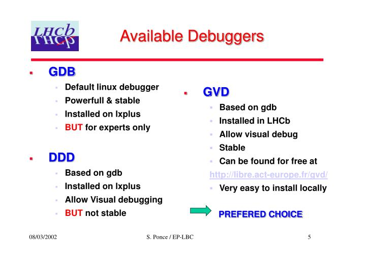 Available Debuggers