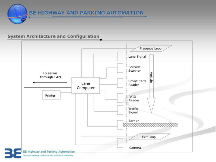 System Architecture and Configuration