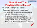 how would your feedback have scored