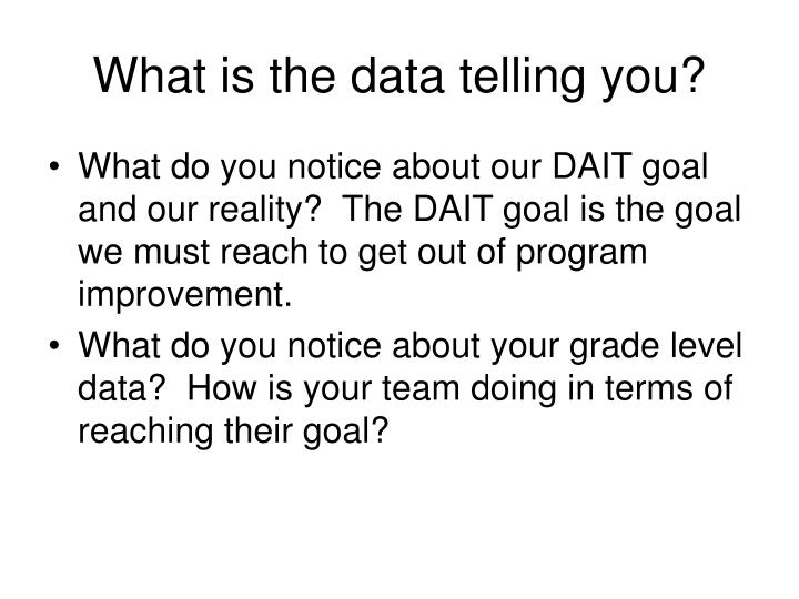 What is the data telling you?