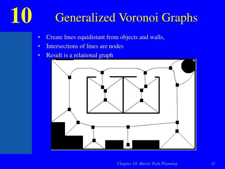 Generalized Voronoi Graphs