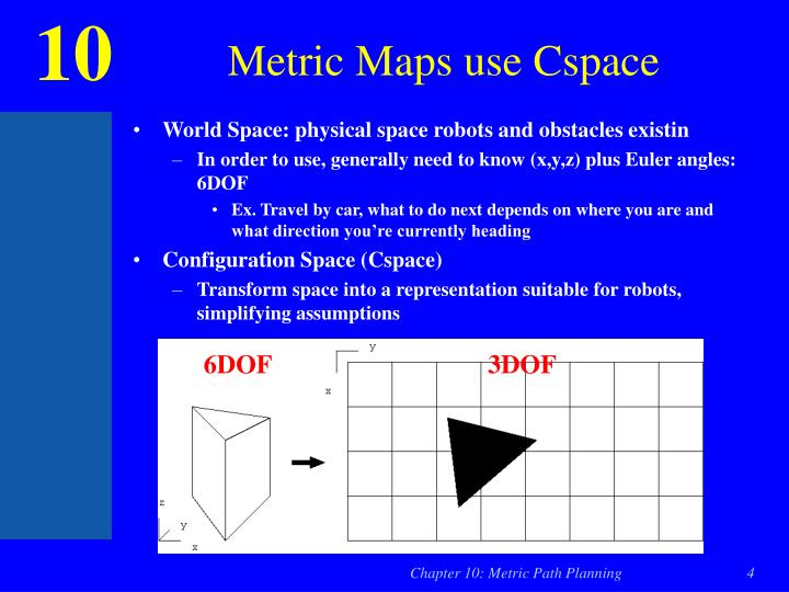 Metric Maps use Cspace