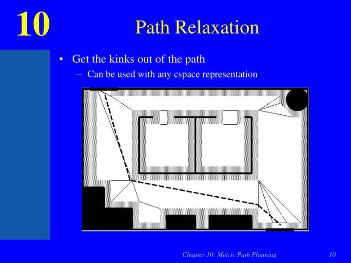 Path Relaxation