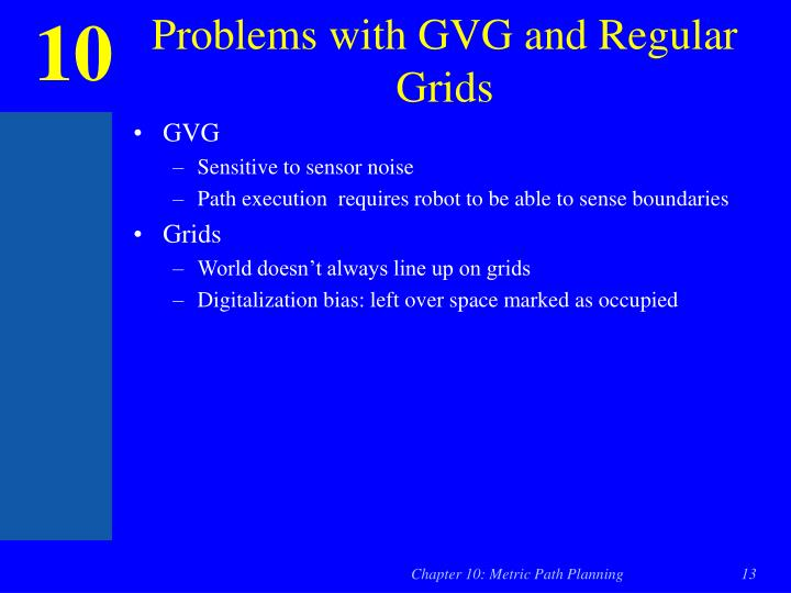 Problems with GVG and Regular Grids