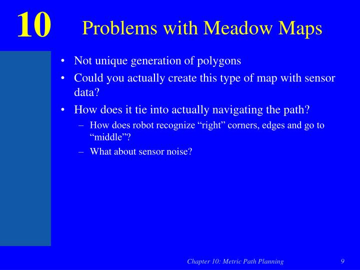 Problems with Meadow Maps