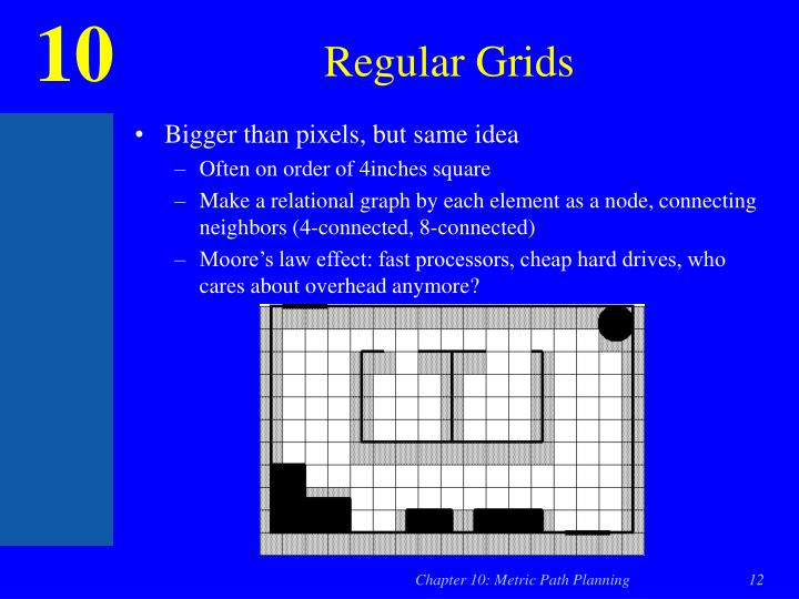 Regular Grids