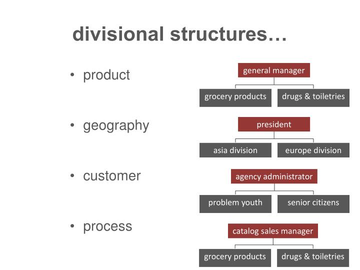 divisional structures…