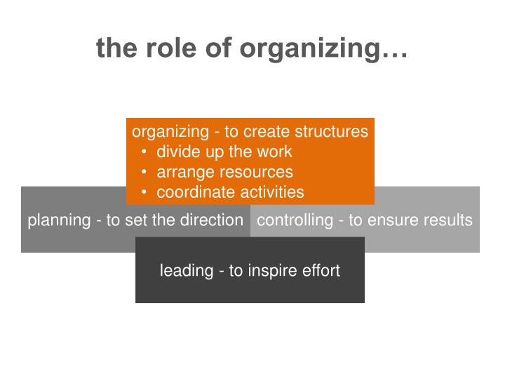 The role of organizing