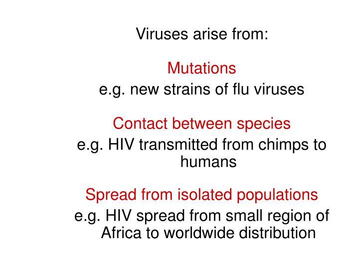 Viruses arise from: